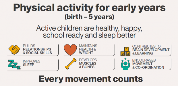 physical activity for early years 2