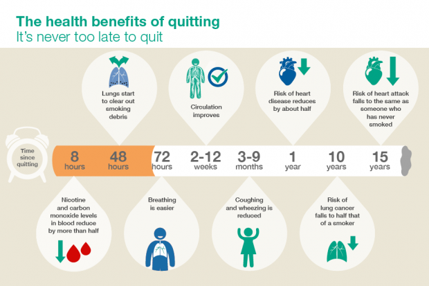 benefits-of-quitting