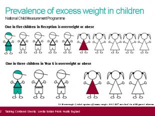 prevalence-obesity-jpg