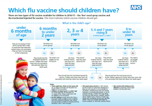 flu-immunisation-for-children