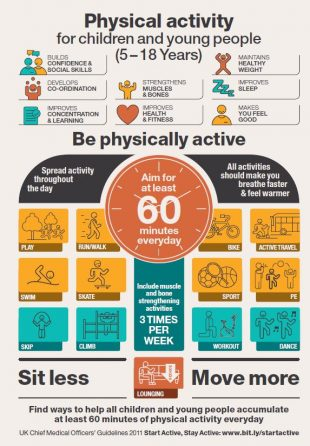 Improving Physical Activity - Helping Others: Helping